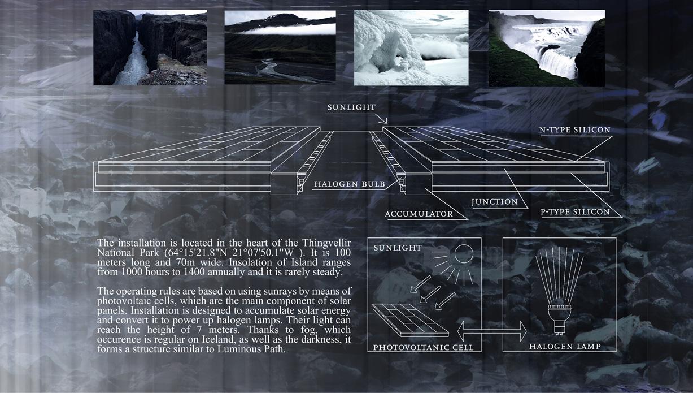 Space Light & Journey - plansza 1