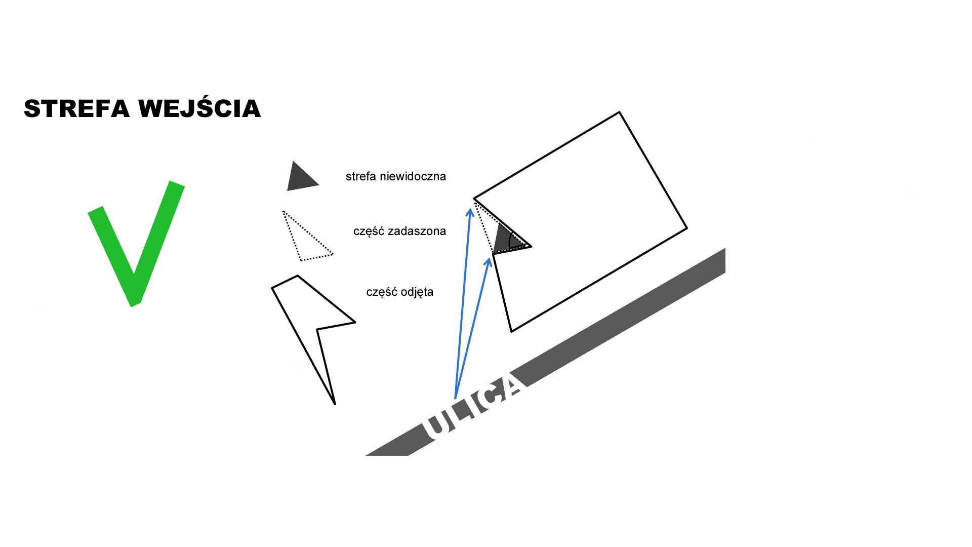 Dom Trzy Szczyty - strefa wejścia 2