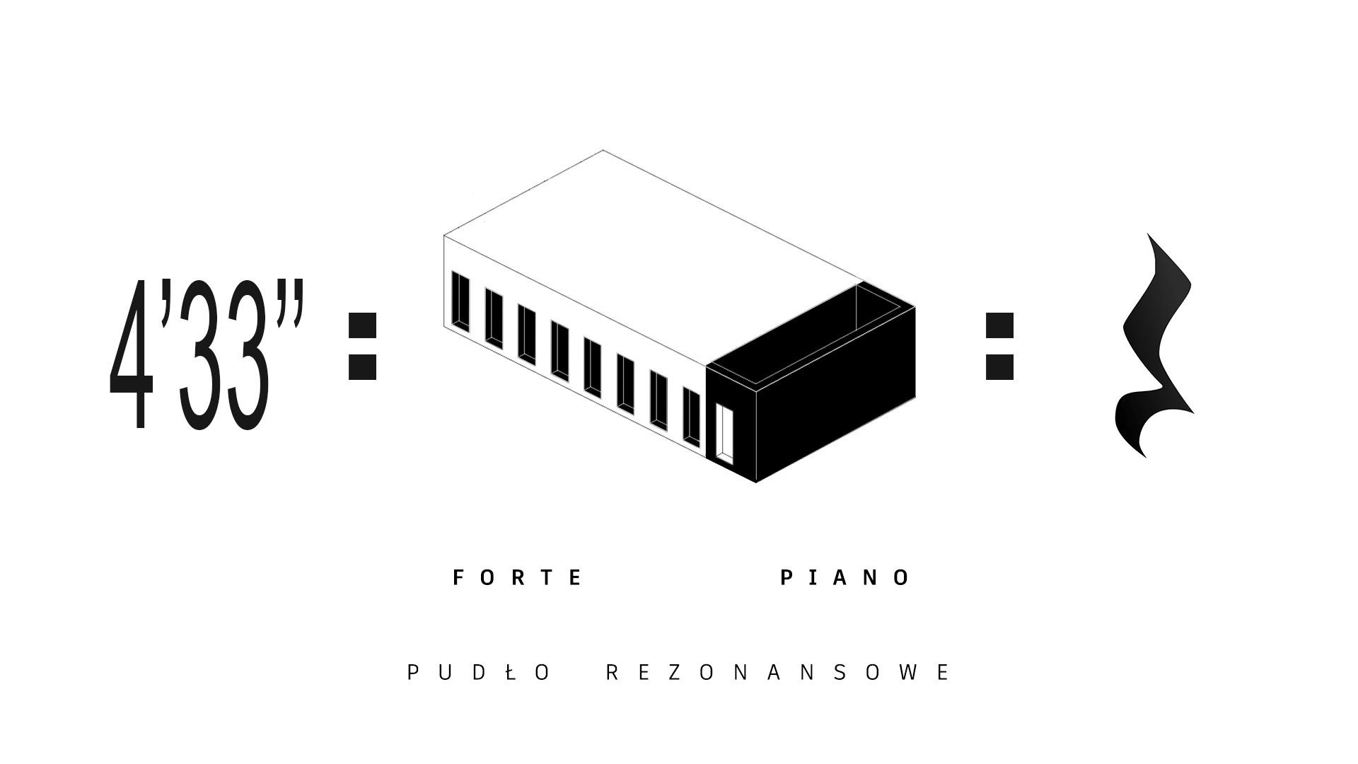 Dom Fortepian - pudło rezonansowe