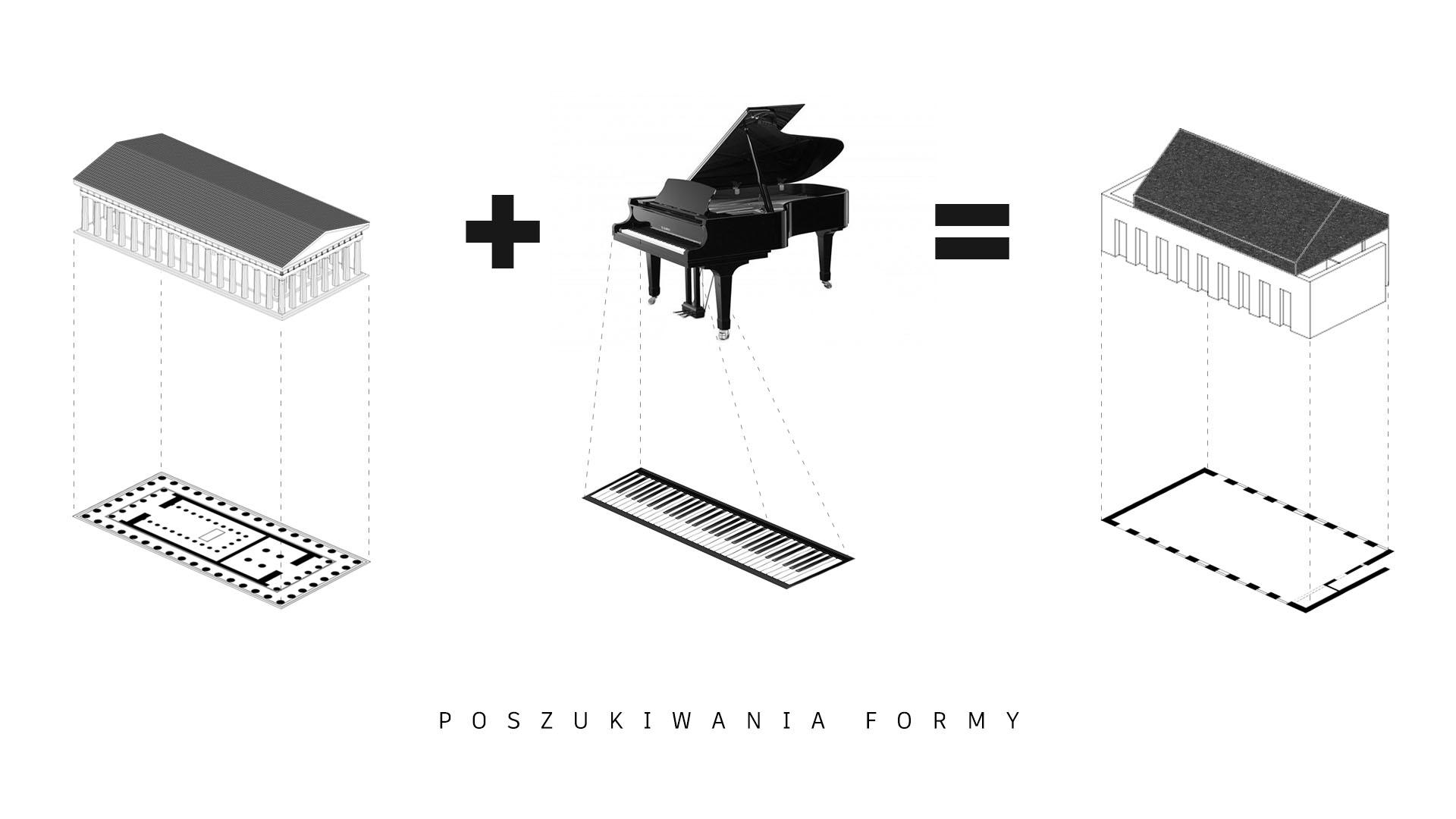 Dom Fortepian - poszukiwania formy