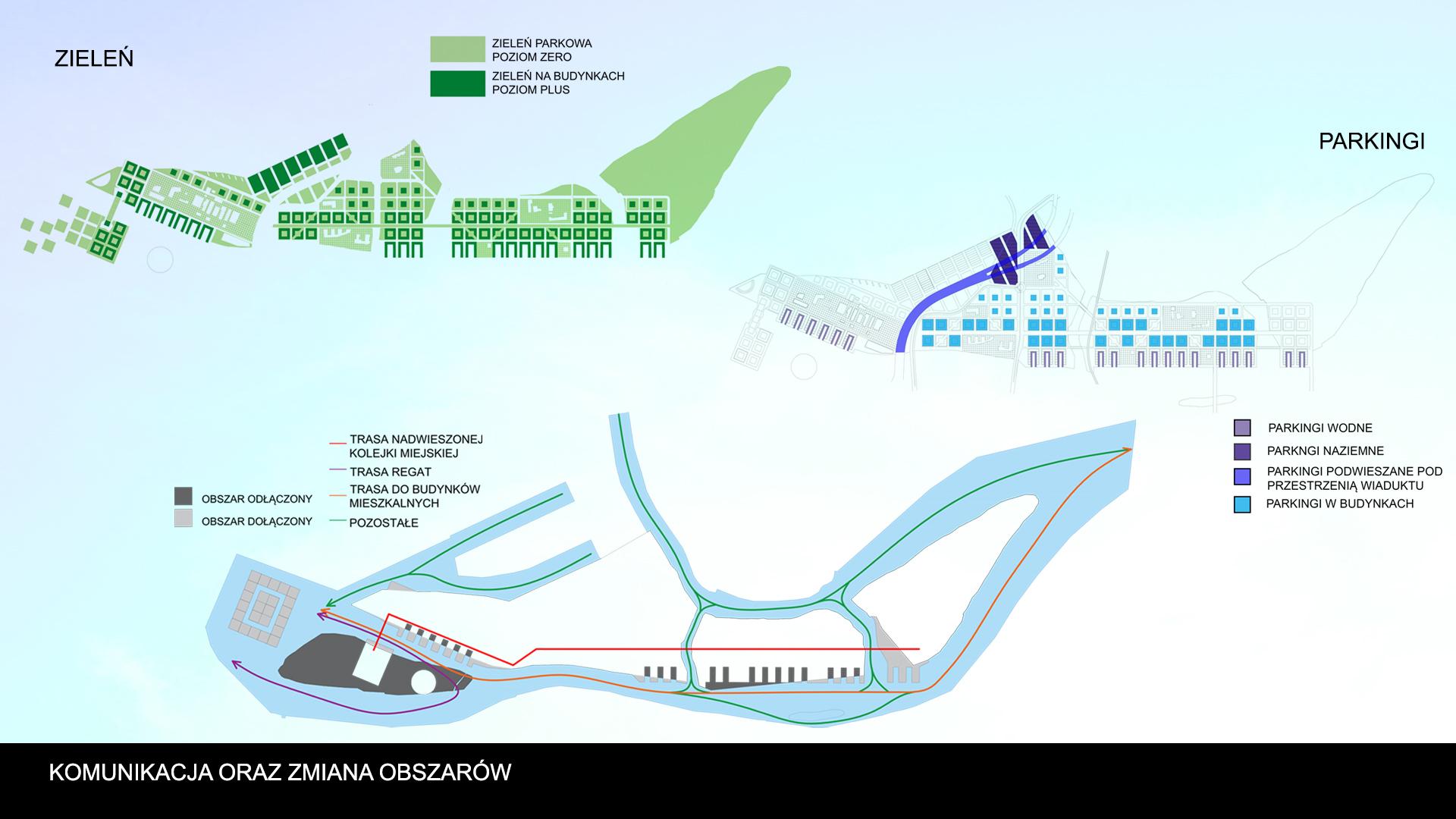 Nowe Serce Miasta - schematy 2