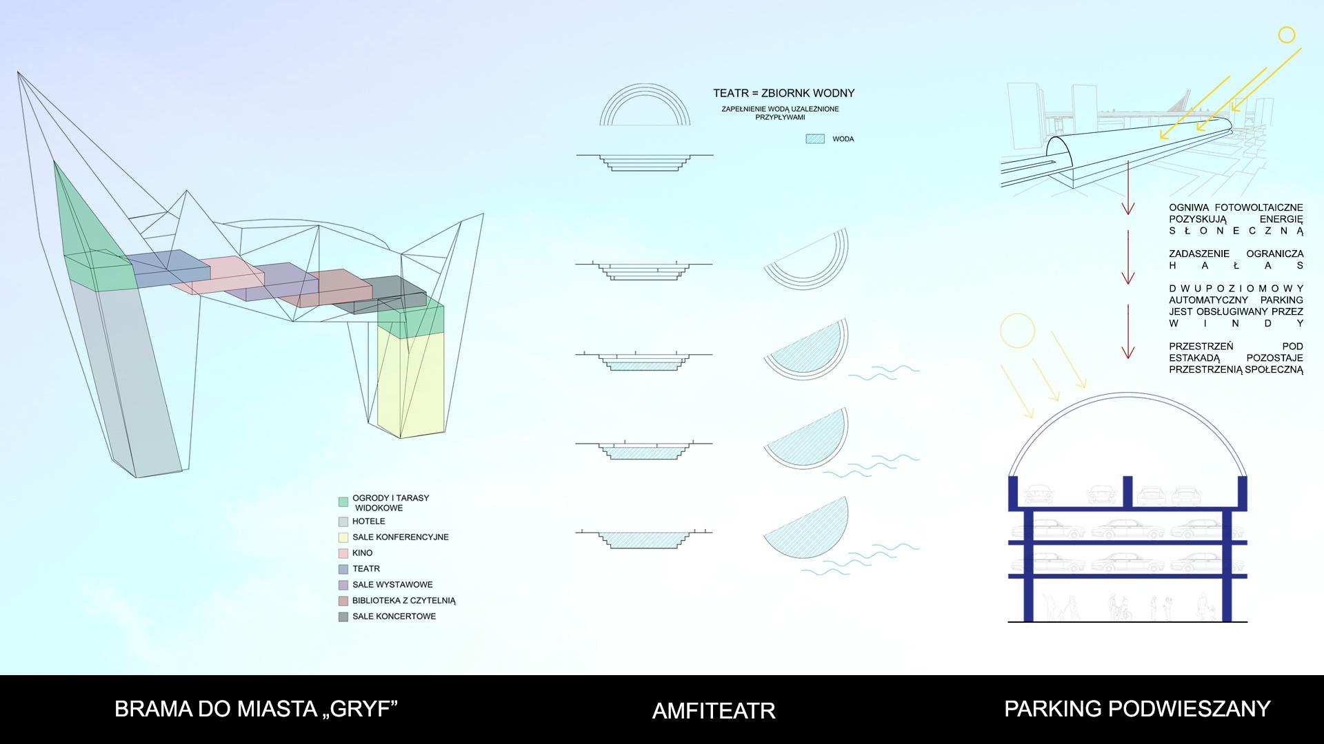 Nowe Serce Miasta - schematy 3