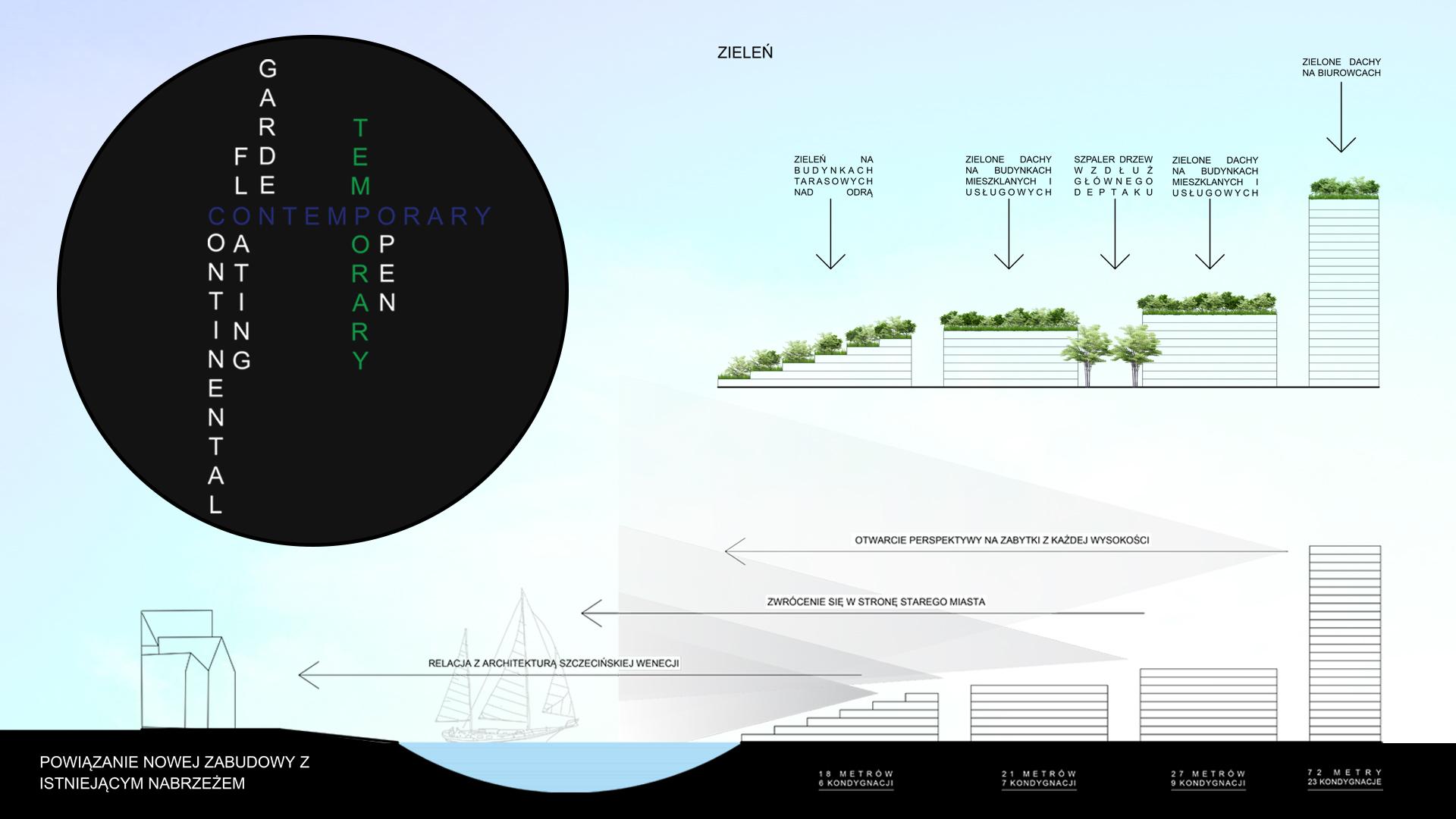 Nowe Serce Miasta - schematy 4