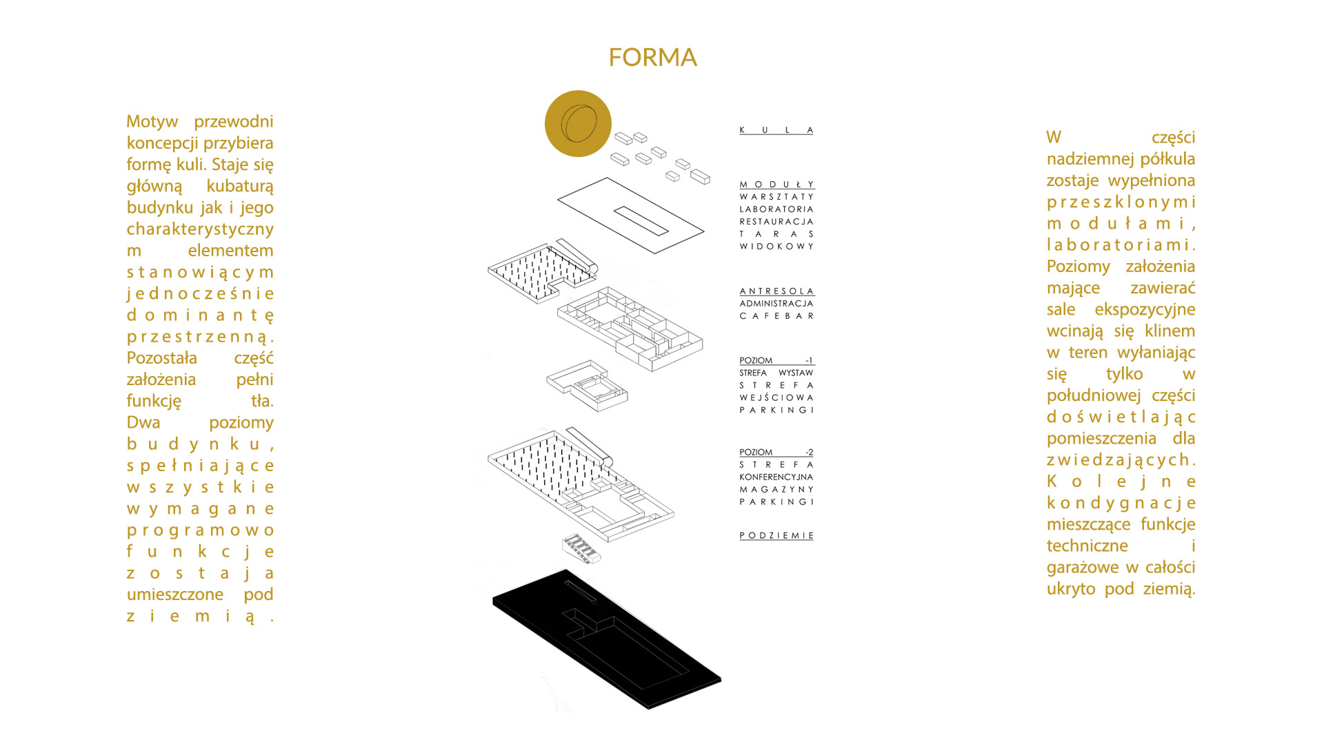 Department of science - forma