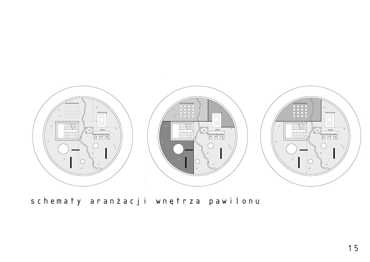 Pawilon edukacyjny - schematy aranżacji wnętrza pawilonu
