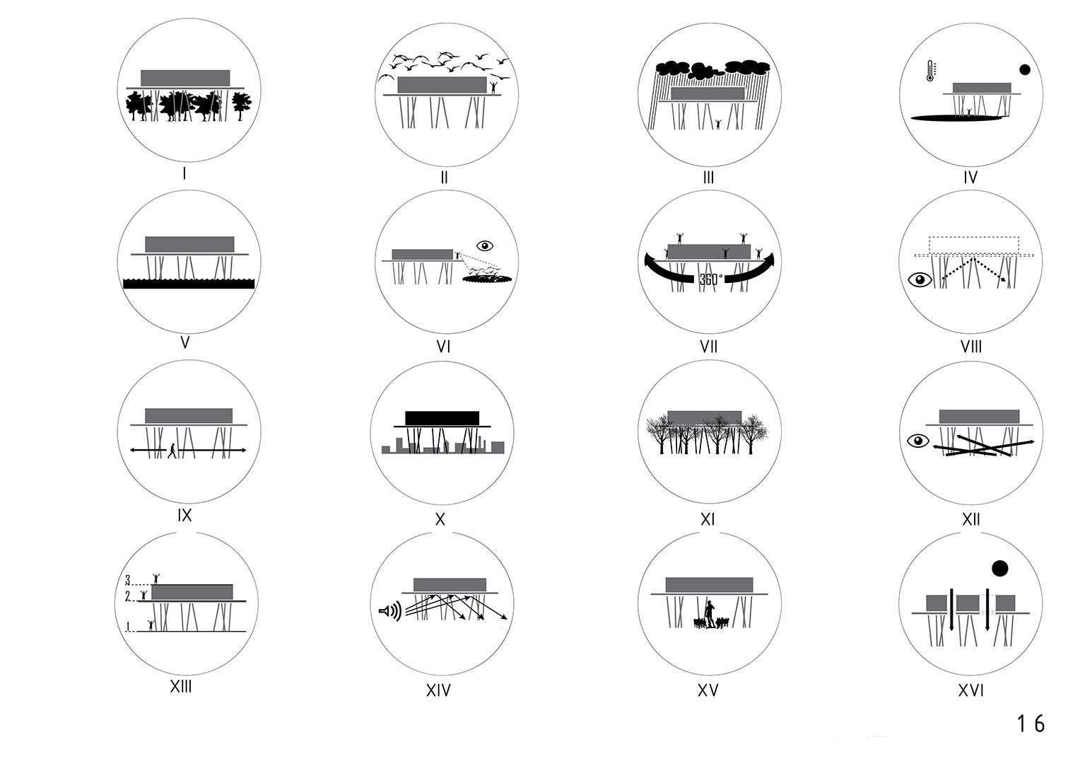 Pawilon edukacyjny - schemat ideowy 1