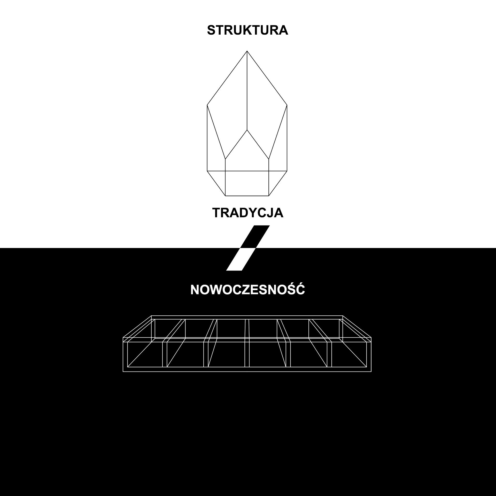 Latająca stodoła - struktura
