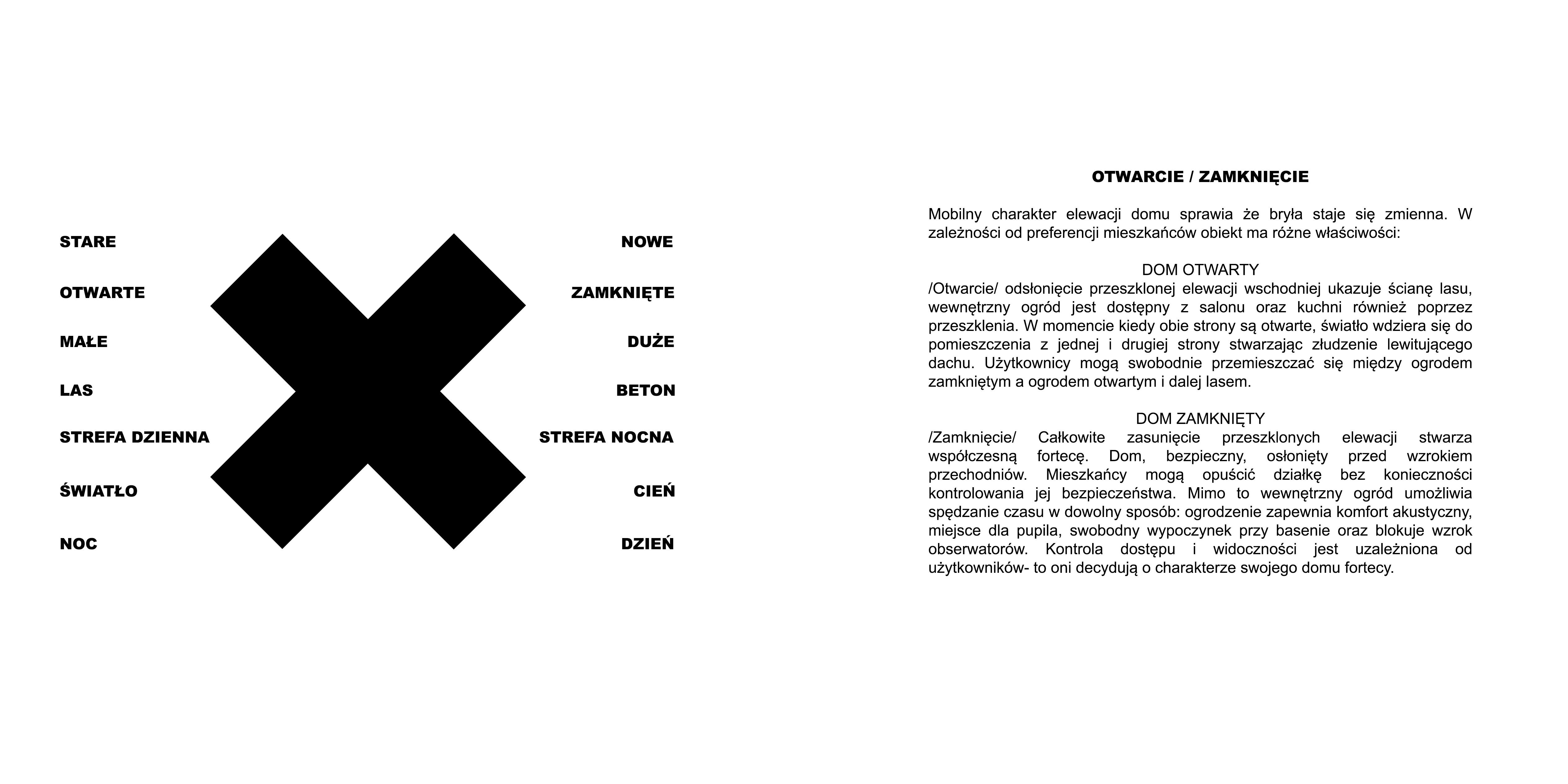 Forteca XS - Otwarcie/Zamknięcie
