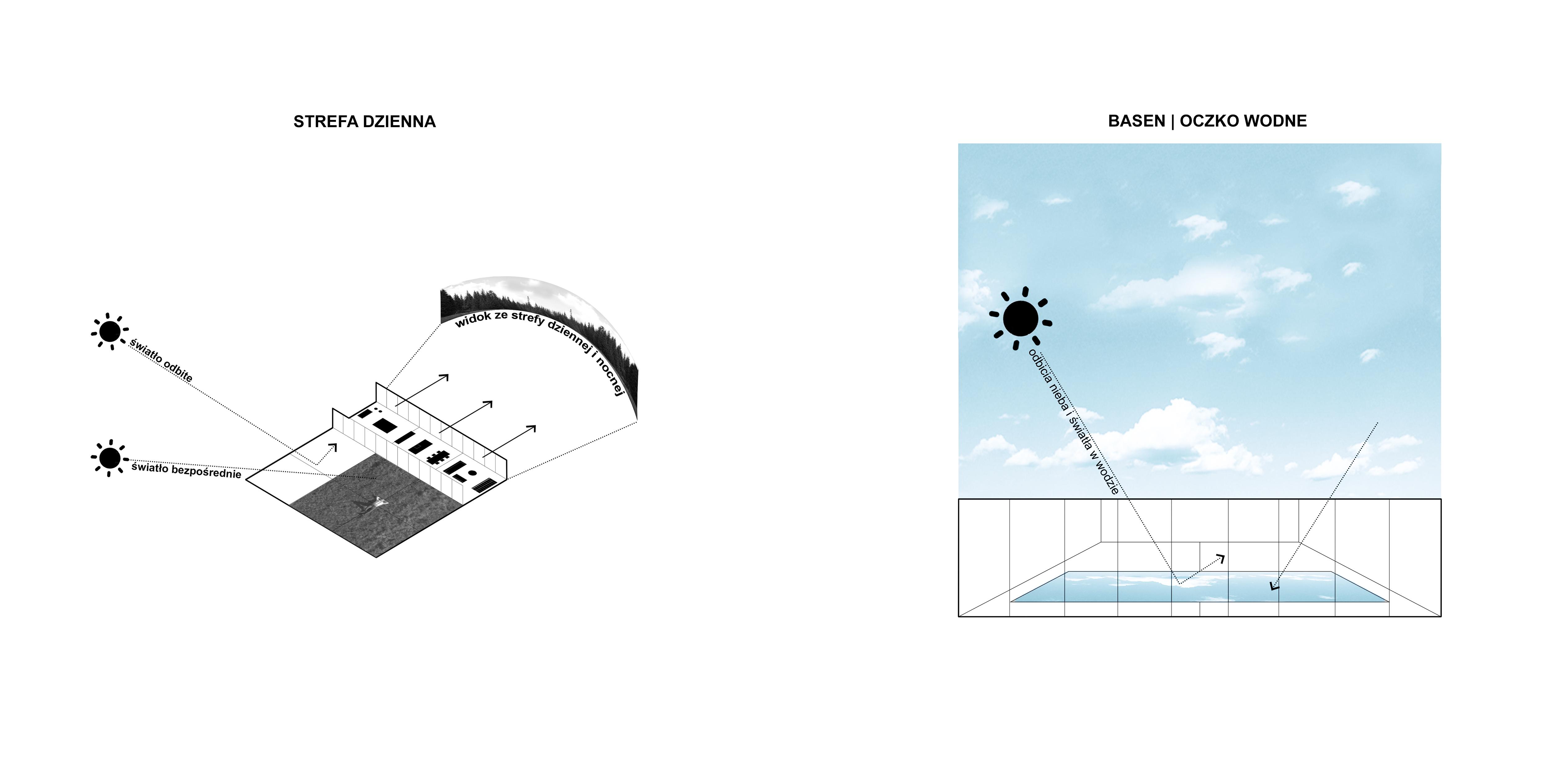 Forteca XS - Strefa dzienna, basen/oczko wodne